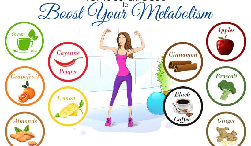 упражнения для ускорения метаболизма